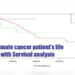 Estimate cancer patient's life with Survival analysis featured image